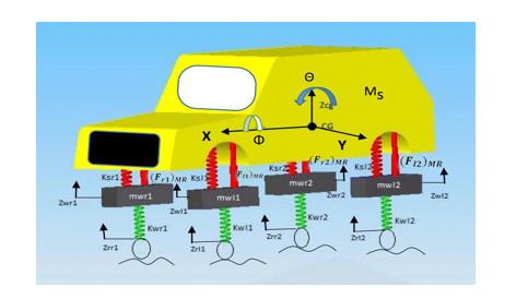 تحلیل ارتعاشات آشوبناک و کنترل ارتعاشات سیستم تعلیق نیمه فعال خودرو با دمپر