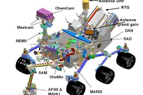 سمینار بهینه سازی مسیر ربات