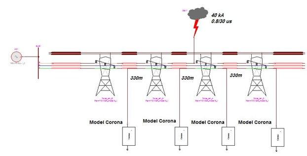 مدل سازی و شبیه سازی دکل فشار قوی در نرم افزار EMTP