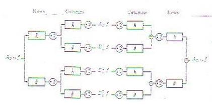 تعمیم ساختار Mallat برای محاسبه تبدیل ویولت تصاویر